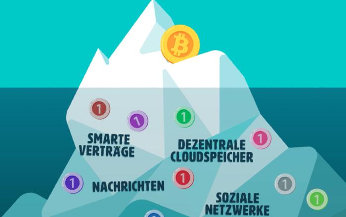 Bitcoin Beginner Quiz